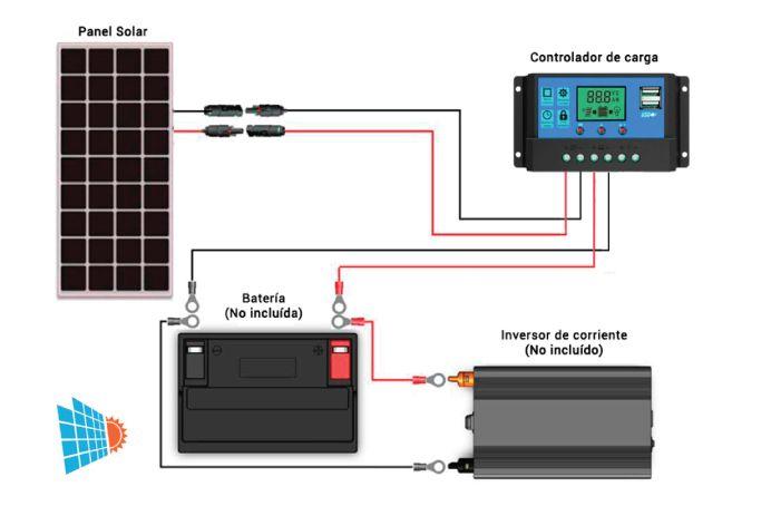 como instalar un panel solar en autocaravana